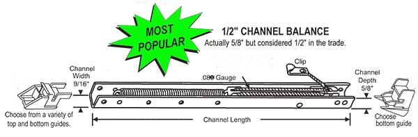 60 series channel balance