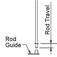 Inactive Flushbolt Rod Guide 1900908