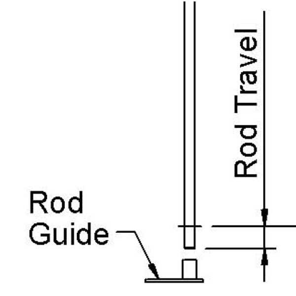 Inactive Flushbolt Rod Guide 1900908 1
